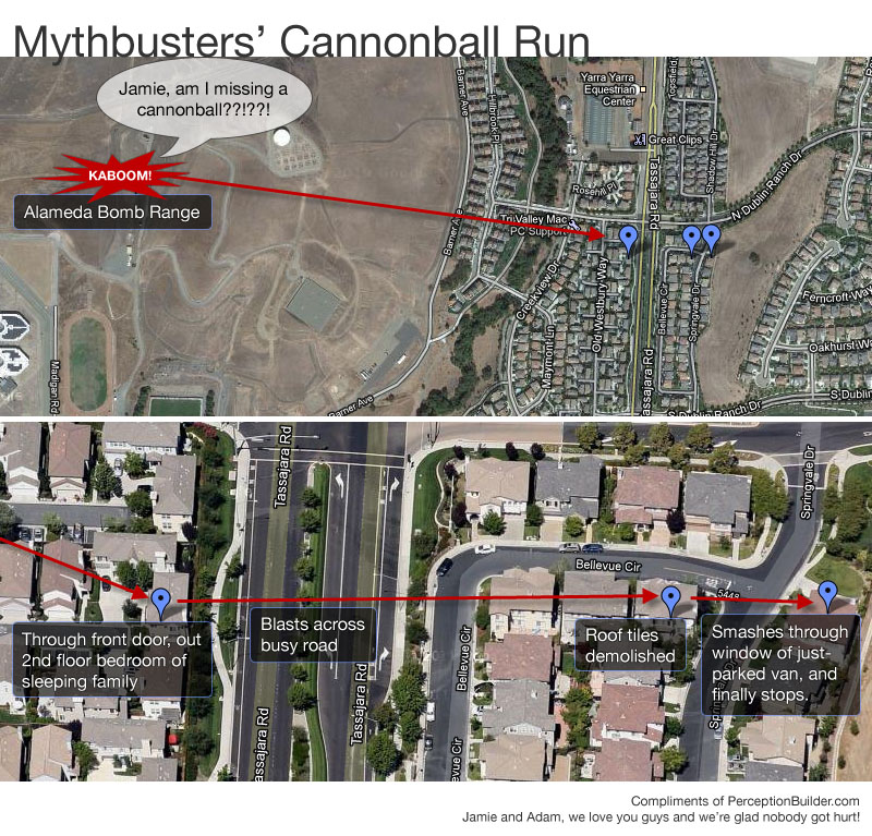 Mythbusters' Cannonball Map